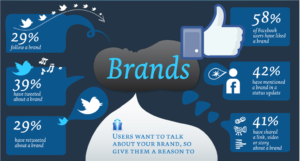 brands-and-social-media-1o60421